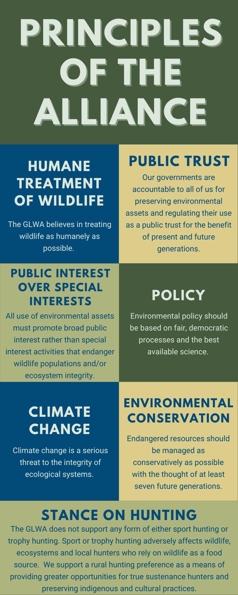 Principles of the GLWA